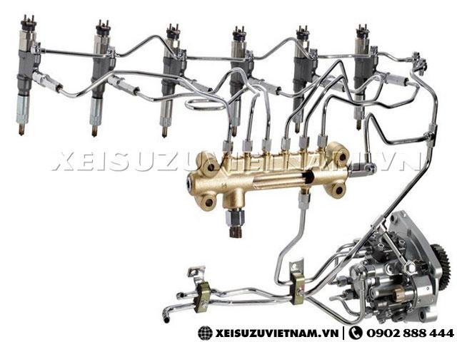 Hệ thống Common Rail kim phun điện tử